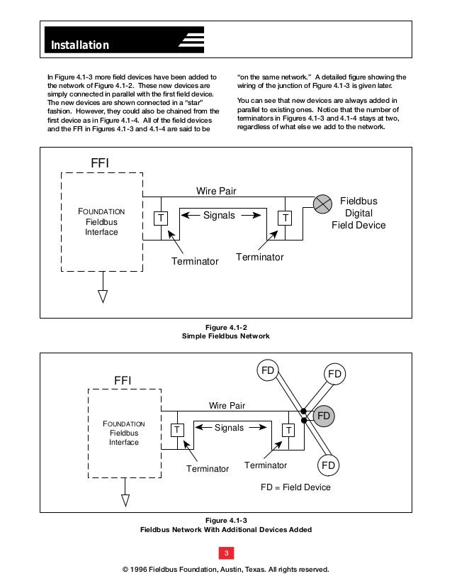 ff wiring 7 638?cb=1360029842 ff wiring foundation fieldbus wiring diagram at n-0.co