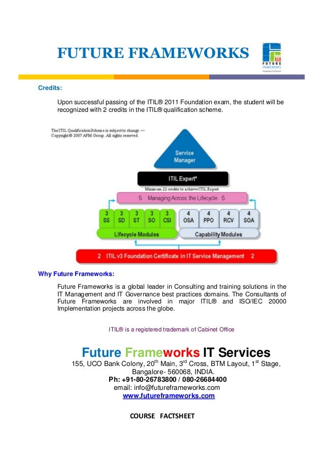 Itil Foundation Training And Certification
