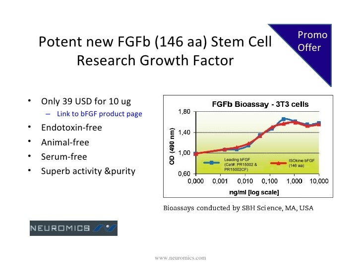 Promo    Potent new FGFb (146 aa) Stem Cell                 Offer         Research Growth Factor•   Only 39 USD for 10 ug ...