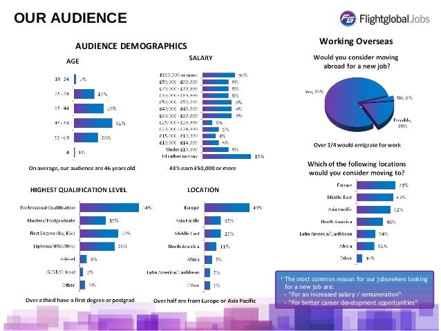 flightglobal jobs client presentation template