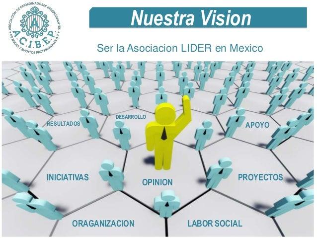 ¿ QUIENES PARTICIPAN Nuestra Vision Ser la Asociacion LIDER en Mexico ORAGANIZACION PROYECTOS LABOR SOCIAL DESARROLLO INIC...
