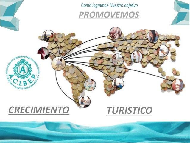 ELENA RODRIGUEZ fams y openings CRISTINA MADRID expos y congresos PROMOVEMOS TURISTICOCRECIMIENTO Como logramos Nuestro ob...