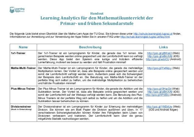Handout Learning Analytics für den Mathematikunterricht der Primar- und frühen Sekundarstufe Die folgende Liste bietet ein...