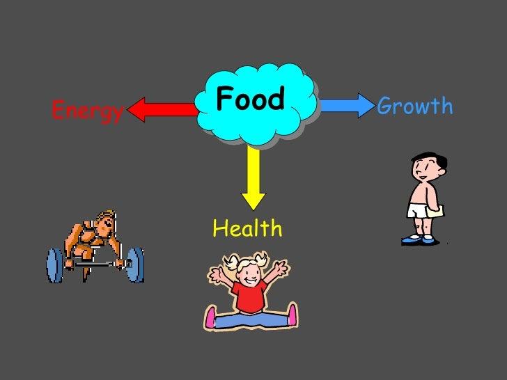 Food Energy Growth Health