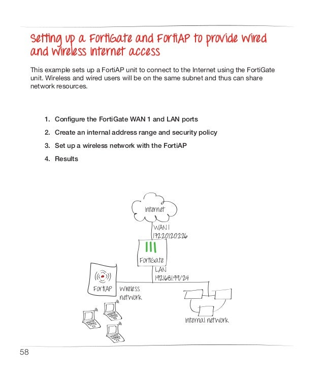 58 1. Configure the FortiGate WAN 1 and LAN ports 2. Create an internal address range and security policy 3. Set up a w...