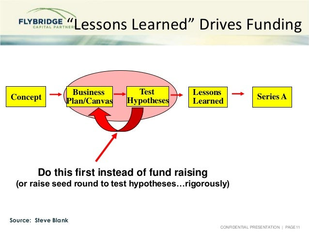 """CONFIDENTIAL PRESENTATION   PAGE11 """"Lessons Learned"""" Drives Funding Concept Business Plan/Canvas Lessons Learned Series A ..."""