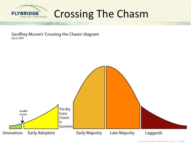 CONFIDENTIAL PRESENTATION   PAGE7 Crossing The Chasm