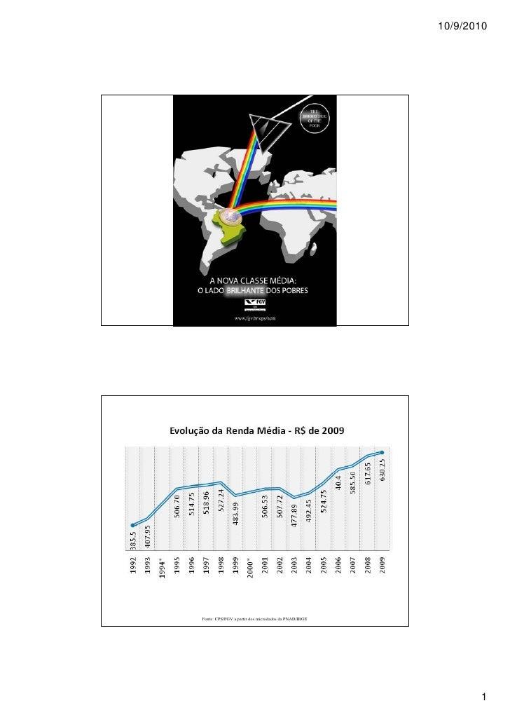 10/9/2010     Fonte: CPS/FGV a partir dos microdados da PNAD/IBGE                                                         ...