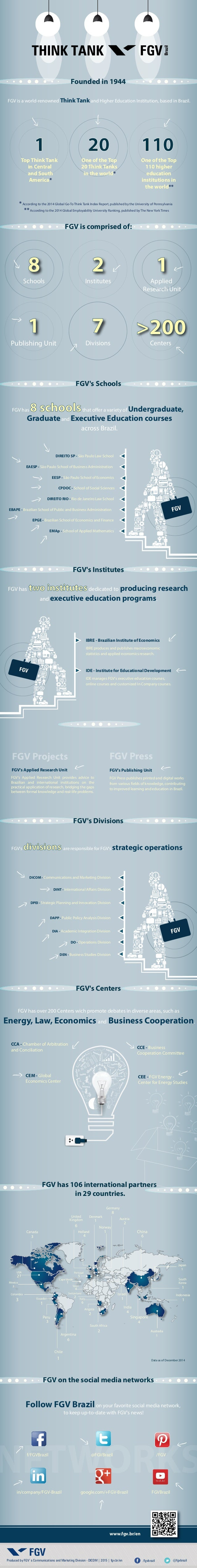 NETWORKS Founded in 1944 FGV is a world-renowned Think Tank and Higher Education Institution, based in Brazil. *According ...