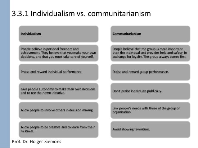 Phi 204 ethical issues in health care: communitarianism, liberalism.