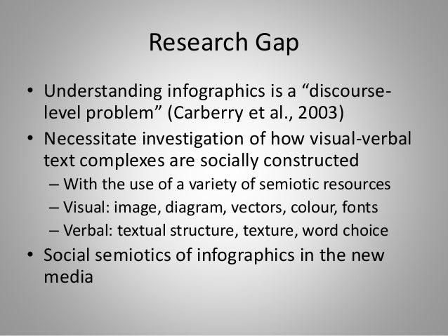 discourse analysis of internet news 1 discourse analysis of internet-forum communication and its application to simulation and gaming begoña montero-fleta bmontero@idmupves frances watts.
