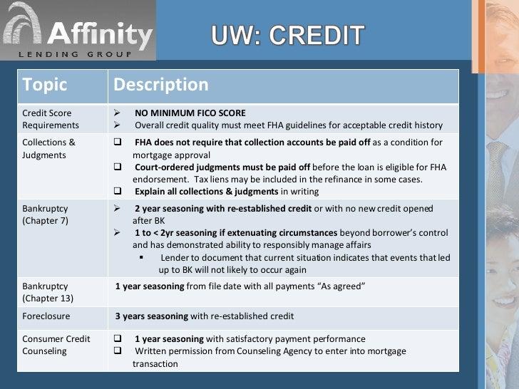 Minimum Credit Score For Conventional Refinance