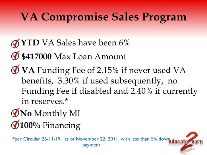 Understanding Fha And Va Distressed Property Options