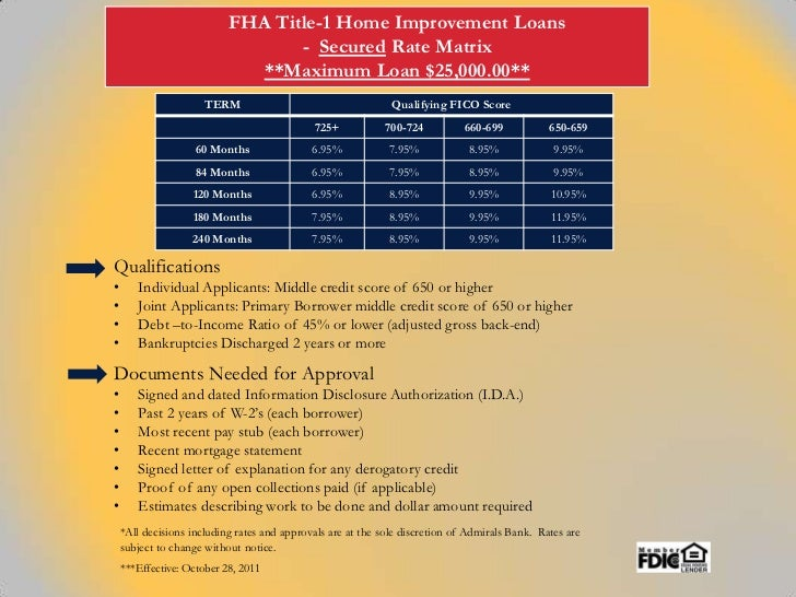 rates for home improvement loans