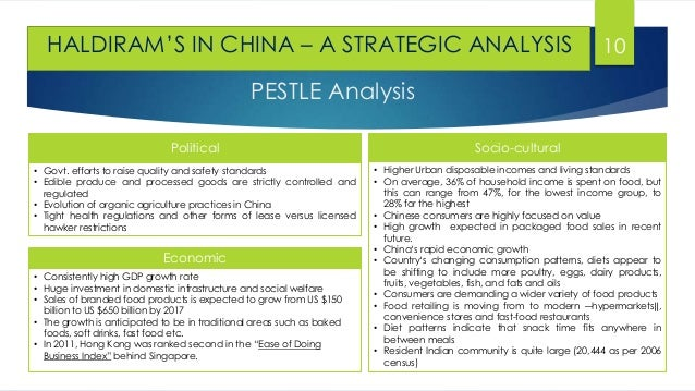 pest analysis haldiram An india pestle analysis economics essay print reference  five forces porter competitor analysis is an important tool for analyzing the structure of an industry.