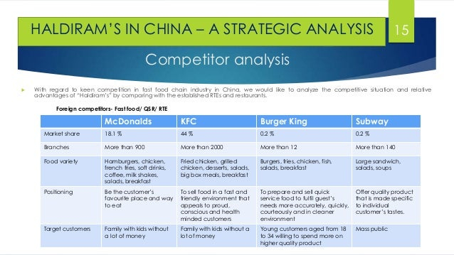 bargaining power of suppliers china fast food Assessment of five competitive forces of the indian apparel retail industry: entry and  and china by 2050 (dadush and stancil,  bargaining power of suppliers, 4).