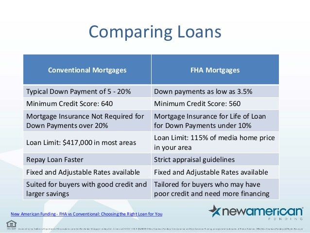 Image Result For Va Loan Refinance Types Of Va Mortgage Refinance