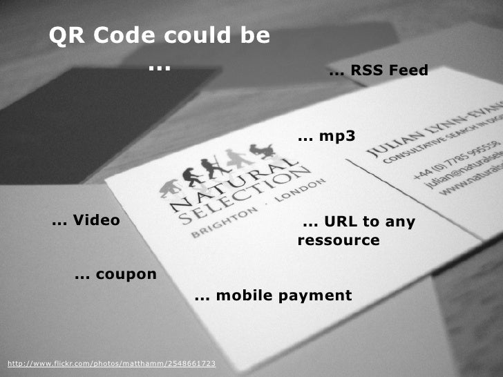 Qr Codes the Business Card of Tomorrow