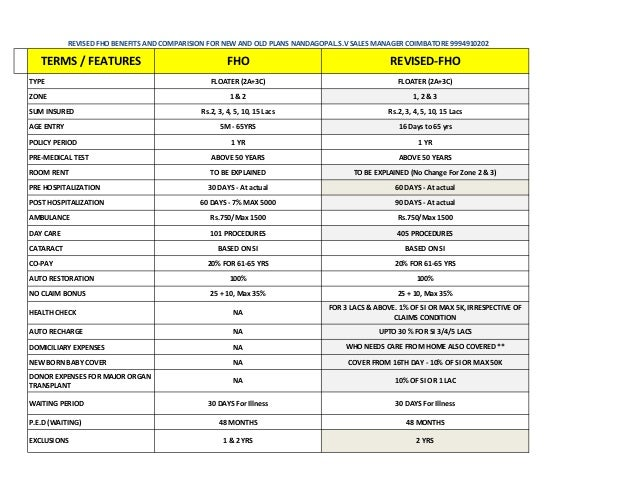 star health insurance family plan new vs old comparision