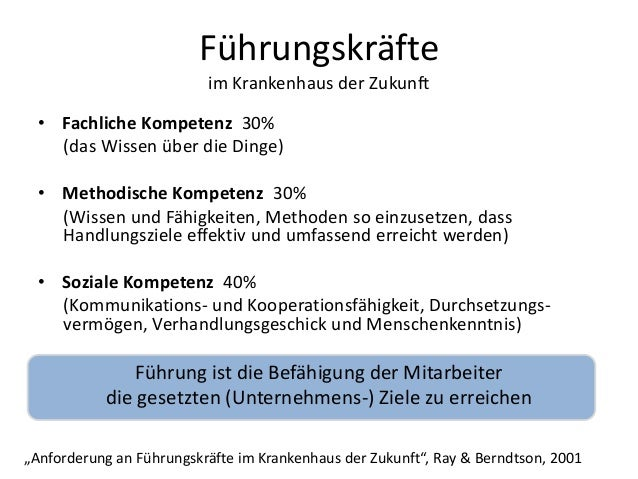 Führungskräfte im Krankenhaus der Zukunft • Fachliche Kompetenz 30% (das Wissen über die Dinge) • Methodische Kompetenz 30...