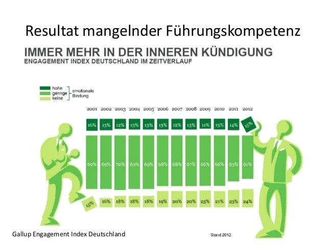 Resultat mangelnder Führungskompetenz Gallup Engagement Index Deutschland