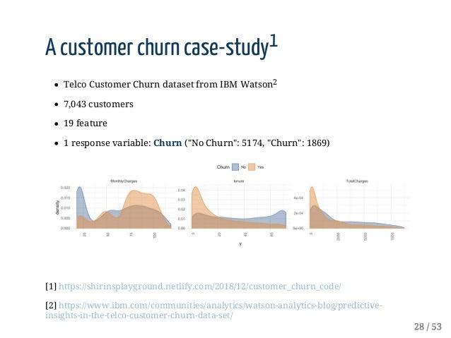 Real-World Data Science (Fraud Detection, Customer Churn & Predictive…