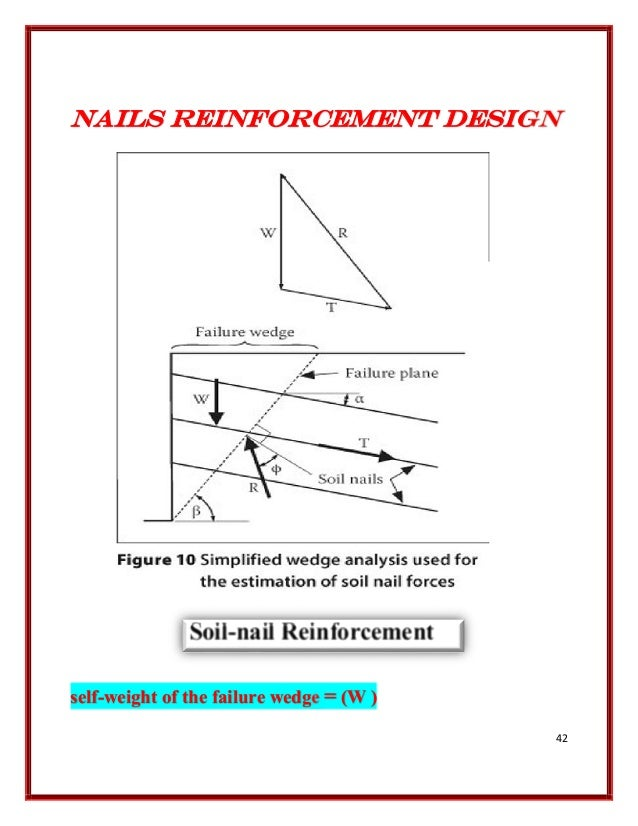 Soil Nails Reinforcement Design Nails Soil Stabilization
