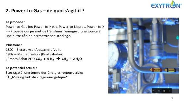 2. Power-to-Gas – de quoi s'agit-il ? 3 Le procédé : Power-to-Gas (ou Power-to-Heat, Power-to-Liquids, Power-to-X) => Proc...