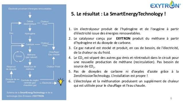 5. Le résultat : La SmartEnergyTechnology ! 1. Un électrolyseur produit de l'hydrogène et de l'oxygène à partir d'électric...