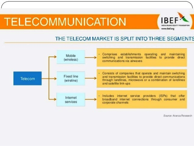 the telecommunications industry in india In this pioneering study of india's telecom sector, author ashok desai  many of  the lessons of this study are applicable to other industries and regulators.