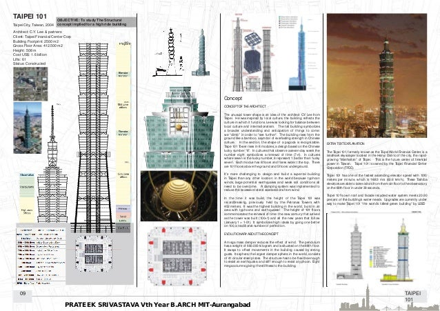 essay on taipei 101 For instance the taipei 101 in taiwan, taipei 101 has became the world's tallest  skyscraper in 2004the taipei 101 is located in the hsinyi.