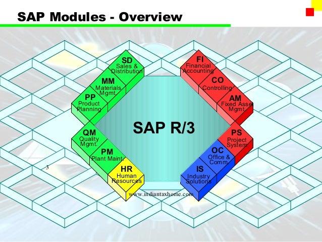 SAP FI - Account Payable (AP) Slide 3