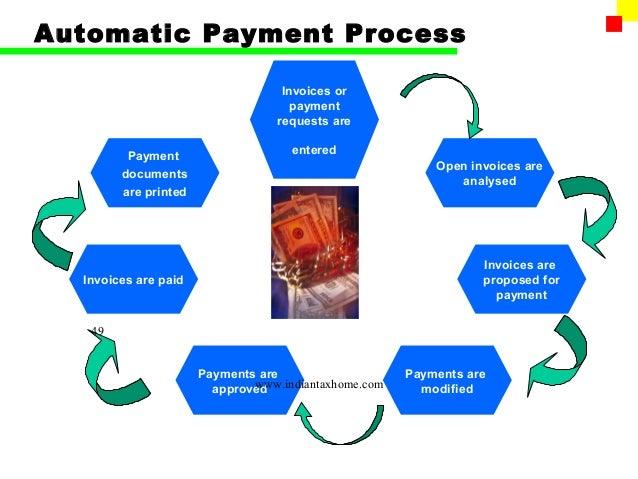 Sap Fico Accounts Payable End User Training Manual
