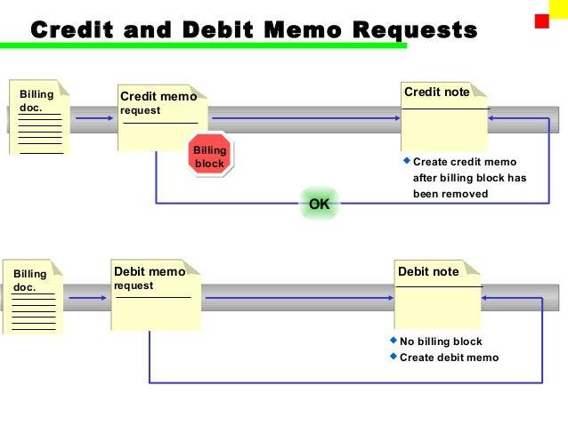 credit memos from the bank - Hizir kaptanband co