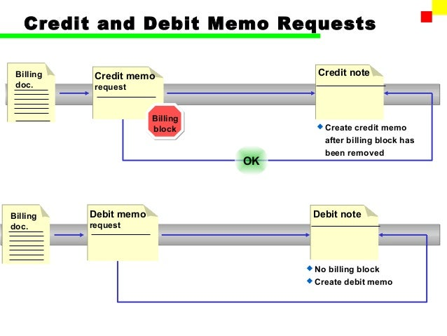 debit memo and credit memo