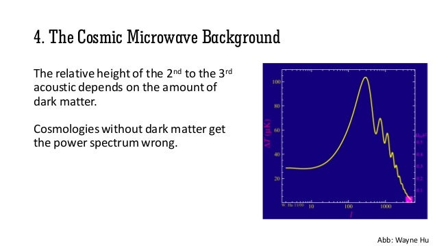 4. The Cosmic Microwave Background Abb: Wayne Hu The relative height of the 2nd to the 3rd acoustic depends on the amount ...