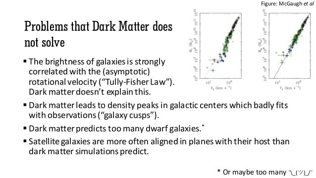 Problems that Dark Matter does not solve  The brightness of galaxies is strongly correlated with the (asymptotic) rotatio...