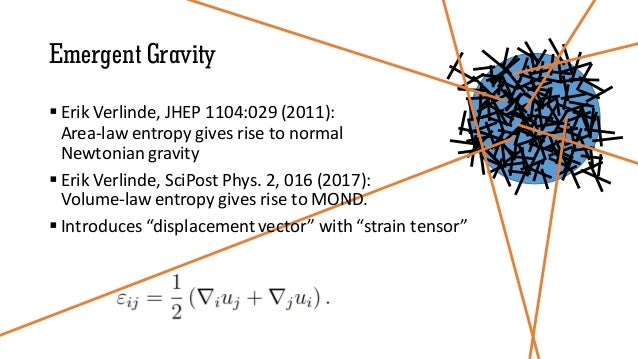 Emergent Gravity  Erik Verlinde, JHEP 1104:029 (2011): Area-law entropy gives rise to normal Newtonian gravity  Erik Ver...
