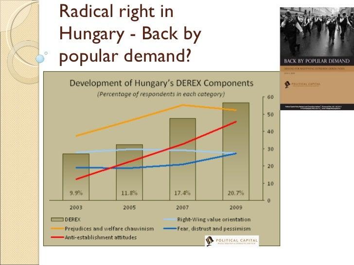 Tárki: Kik azok a Jobbikosok? Slide 2