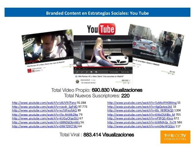 Facebook  2013    (y  2)   Marca   KPI   %   Lancia   Personas  hablando   +  559,8  %   Alcan...