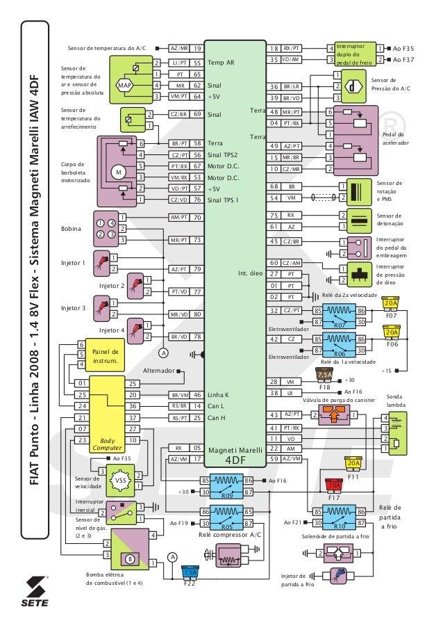 94 honda civic fuse box fiat punto linha 2008 1 4 8 v flex sistema magneti  fiat punto linha 2008 1 4 8 v flex sistema magneti