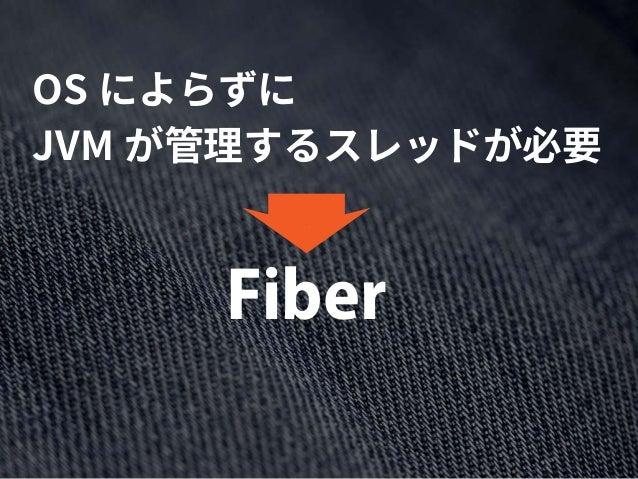 OS によらずに JVM が管理するスレッドが必要 Fiber