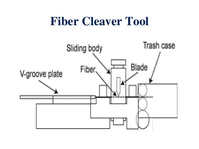 fiber end preparations  u0026 splicing