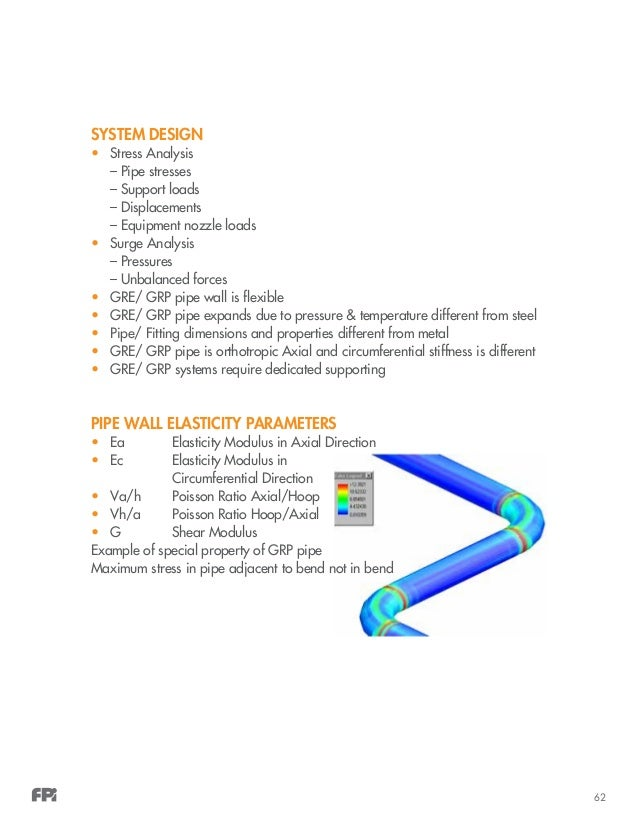Linear Control System Analysis and Design: