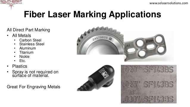 Fiber Laser Marking Applications