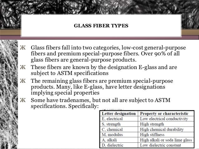 GLASS FIBER ...