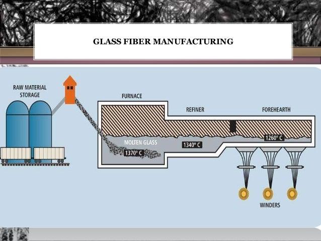 GLASS FIBER MANUFACTURING ...