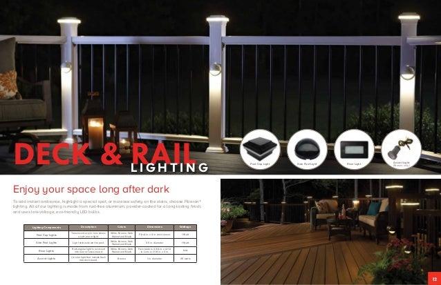 Fiberon Railing Collection Brochure