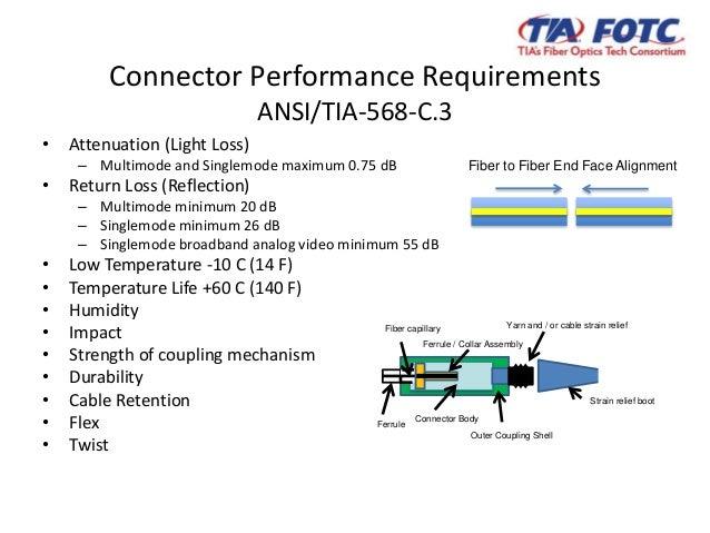 tiaeia 568b standard wiring diagram structured wiring