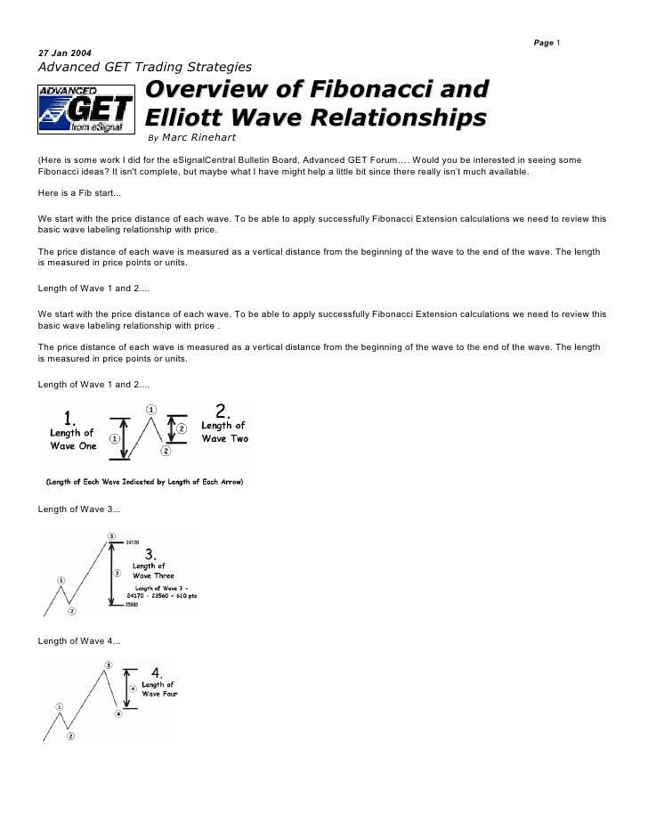 Fibonacci And Elliott Wave Relationships
